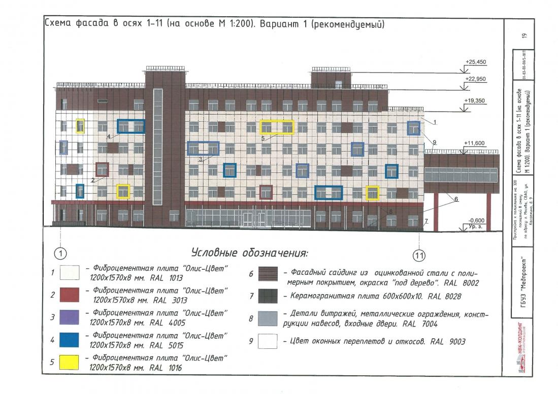 Городская клиническая больница 5 челябинск проктология