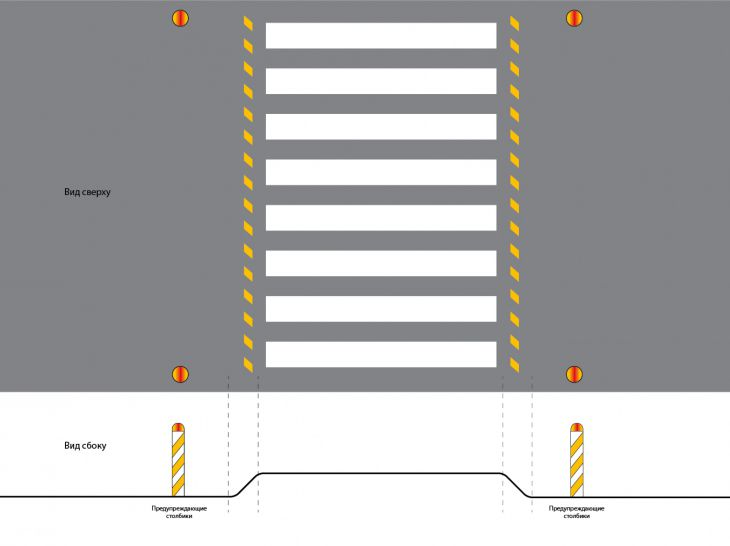 Схемы пешеходных переходов в картинках