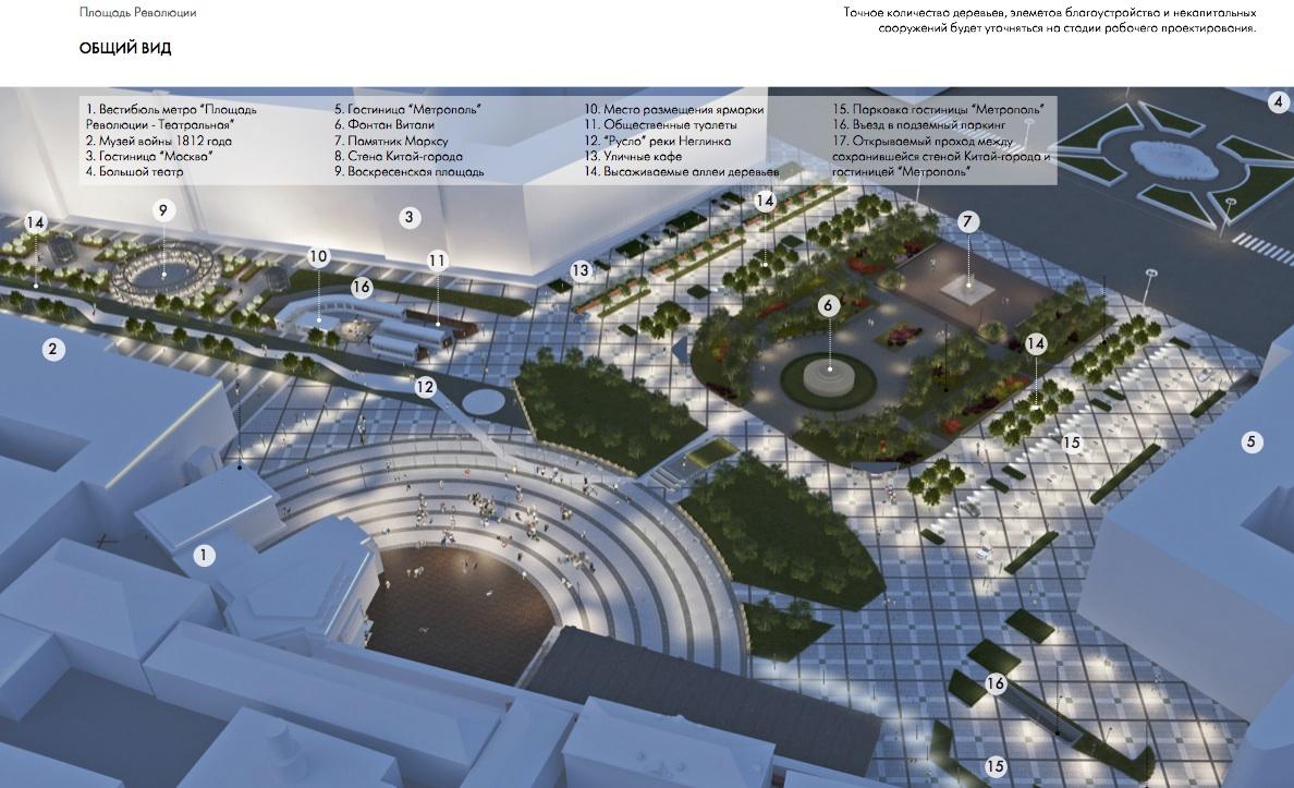 Оптимизировать сайт Площадь Революции allsubmitter или xrumer
